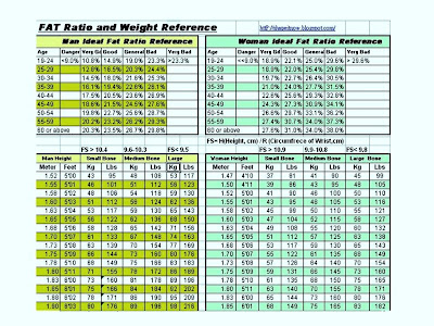 healthy weight chart for women. ideal weight chart women.