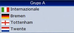 Grupo A Champions League
