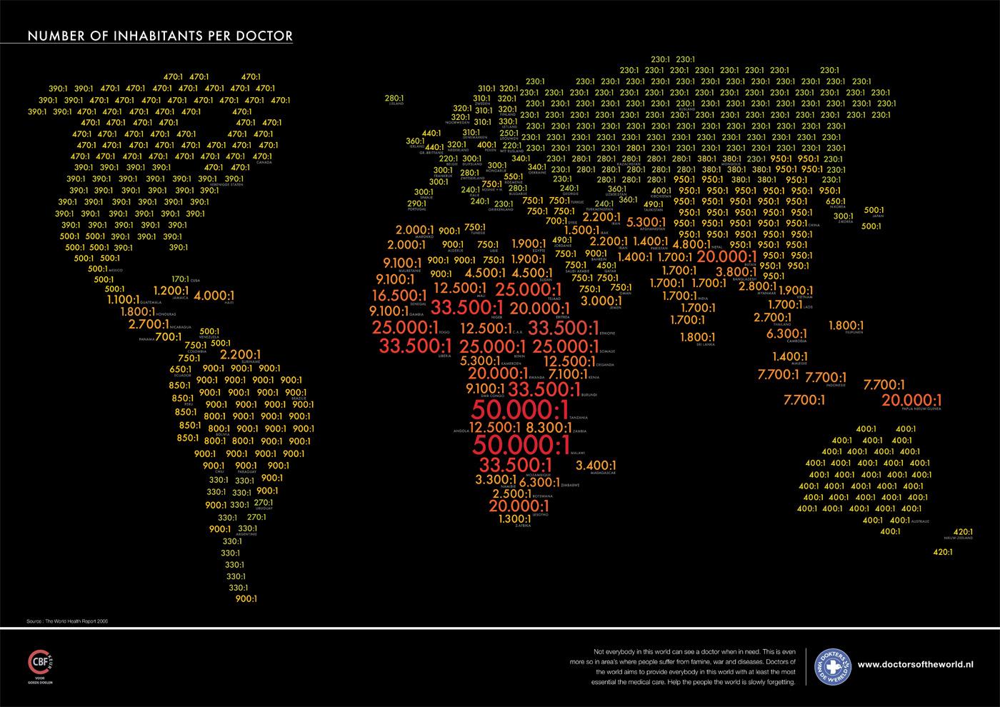 http://3.bp.blogspot.com/_r9wx8eFfx24/SxMv7hsrMwI/AAAAAAAABQ0/syrSuGi67vU/s1600/nombre+de+m%C3%A9decins+par+habitant+dans+le+monde.jpg