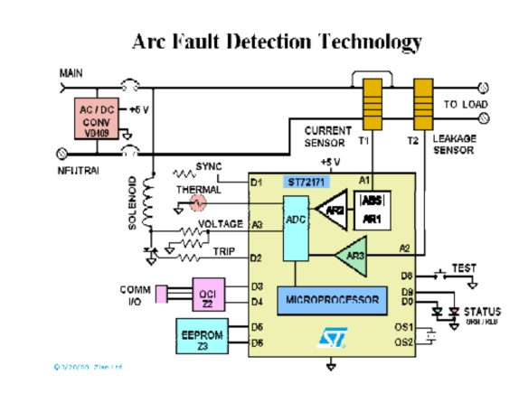 30 ground fault receptacle wiring diagram arc fault Arc Fault Breakers 2Pole AFCI Breaker