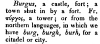 Borough Etymology | RM.