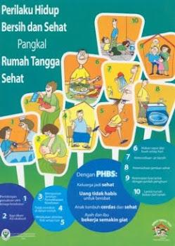 PHBS pangkal Rumah Tangga Sehat