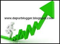 Cara curang meningkatkan pengunjung blog