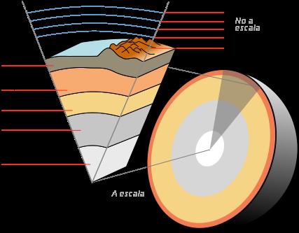 Resultado de imagen de Geología