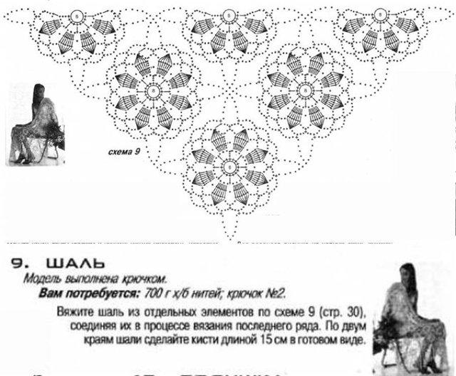 Схемы вязания крючком шалей мотивами