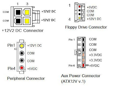 POWER SUPPLY UNIT-SMPS (SWITCH MODE POWER SUPPLY) - Arshad Pathan