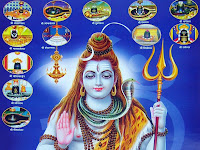 Shiva Wallpaper Shivling