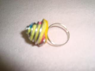anel unic4
