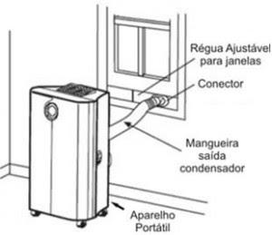 Portal do tecnico komeco