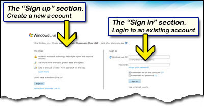 Hotmail.co.uk login page sign in, Hotmail.co.uk sign up