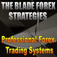 Forex | Forex Trading | Currency Trading | CFD | Gold