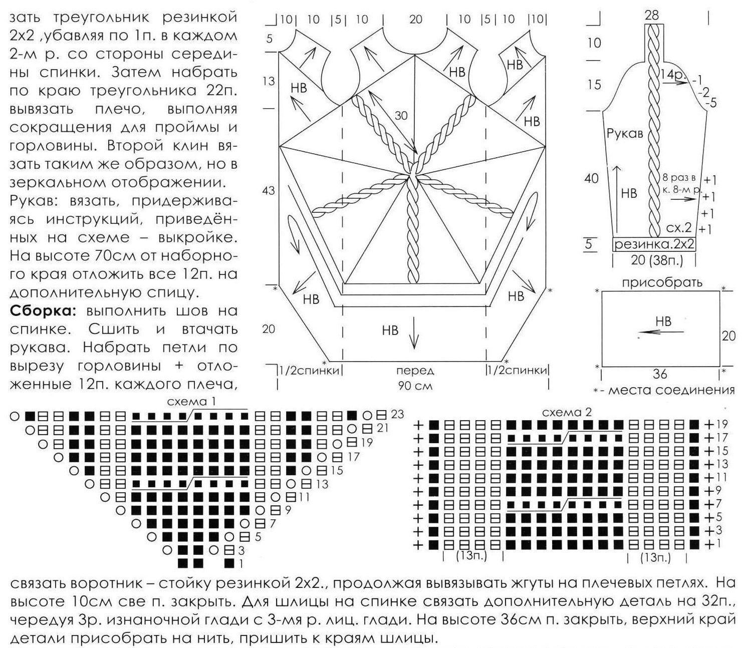 Вязание жгутов спицами схема