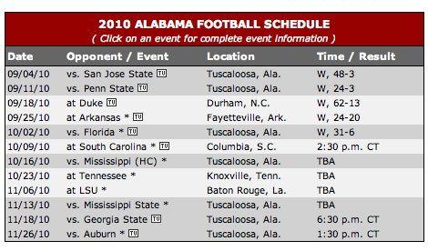 alabama football wallpaper. The 2011 Alabama Crimson Tide