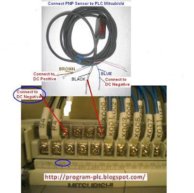 Sensor terhubung ke PLC Mitsubishi PNP