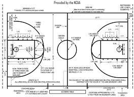 Lapangan, Waktu, dan Jumlah Pemain Bola Basket