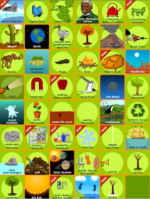 Curriculums En Espanol. BrainPOP en Español