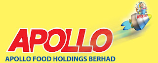 apollo holding berhad Apollo food holdings bhd (apollo) was incorporated on 5th march 1994 as a private limited bwff3023 credit management 22 apollo food holdings berhad income.