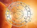 Sobre o Mapa Astral