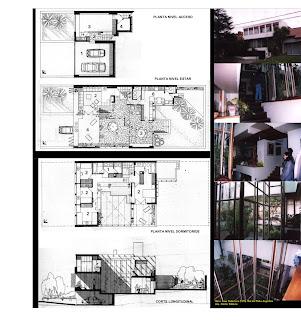 Arquitectura moderna marplatense casa pedernera mar del for Estudios de arquitectura la plata