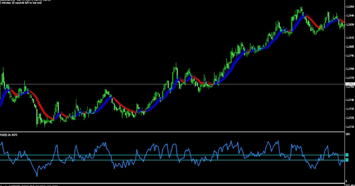 Forex for you