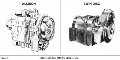 automatic transmission repair manual free