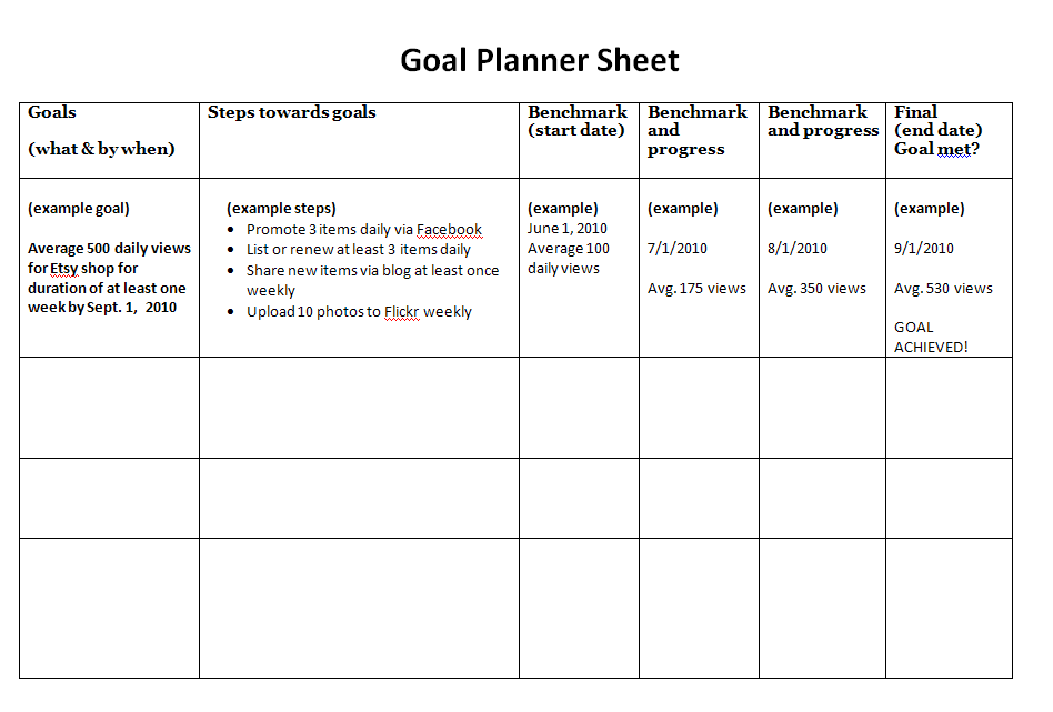 small business goal planning
