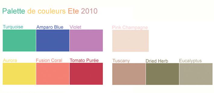 Le djerbien couleurs tendances de l 39 t - Les couleurs de l ete ...