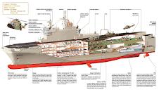 O Kremlin necessita desesperadamente modernizar a sua marinha, com navios do tipo LHD