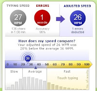 Typing speed test words per minute as well as character per minute