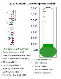 2010 Funding Goal