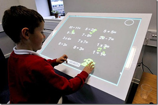 multitouch technology mis The problem does multi-touch technology solve is the first one is easier to remember than commands because they are based on ingrained human movements that.
