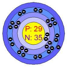Quimica 1 propiedades fsicas de los metales y no metales 29 1s22s22p63s23p63d9 urtaz Image collections