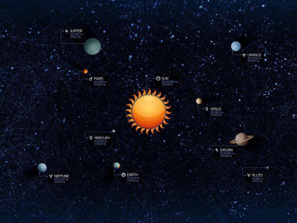 solar system room - photo #4
