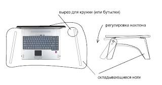 Схема и описание сборки столика для ноутбука.  2008-12-25 13:43:55.