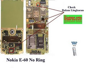 Trik PONSEL: Solusi Nada Dering HP Nokia
