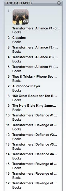 IDW & Transformers top of the iTunes charts