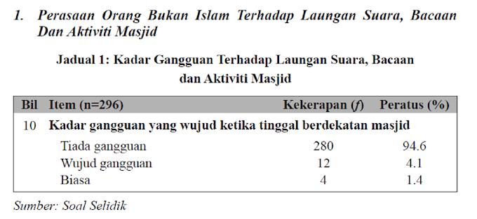 Masjid untuk orang Islam sahaja?