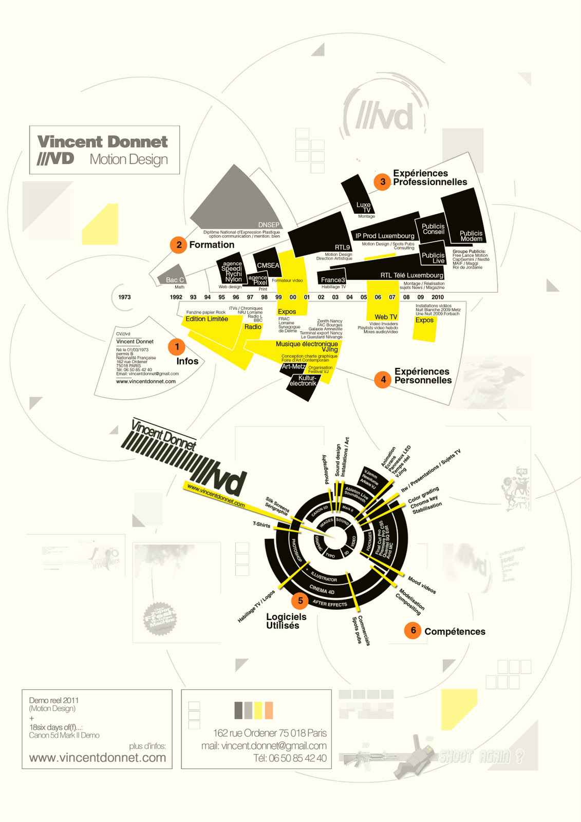 vincent donnet       vd motion designer freelance paris france  graphic cv