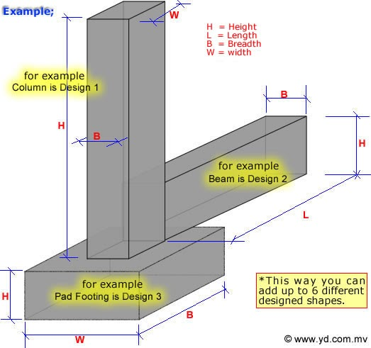 Civil engineers today are you looking for a easy way to for Html table column padding