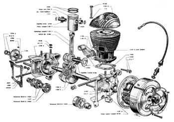 أهم مكونات محرك الدراجة النارية