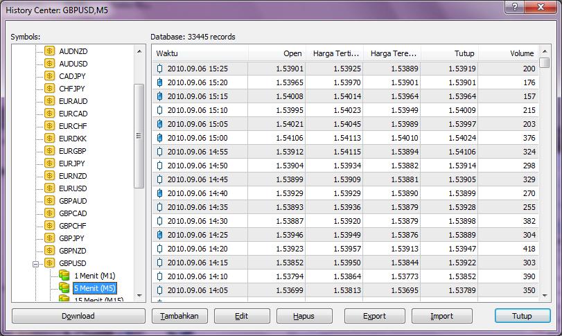 Forex l2 data