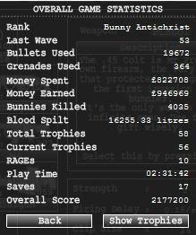 Andkon Arcade: Game List