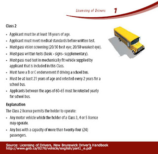 Click on image to view PDF of Qualifications for a Class 2 Drivers License