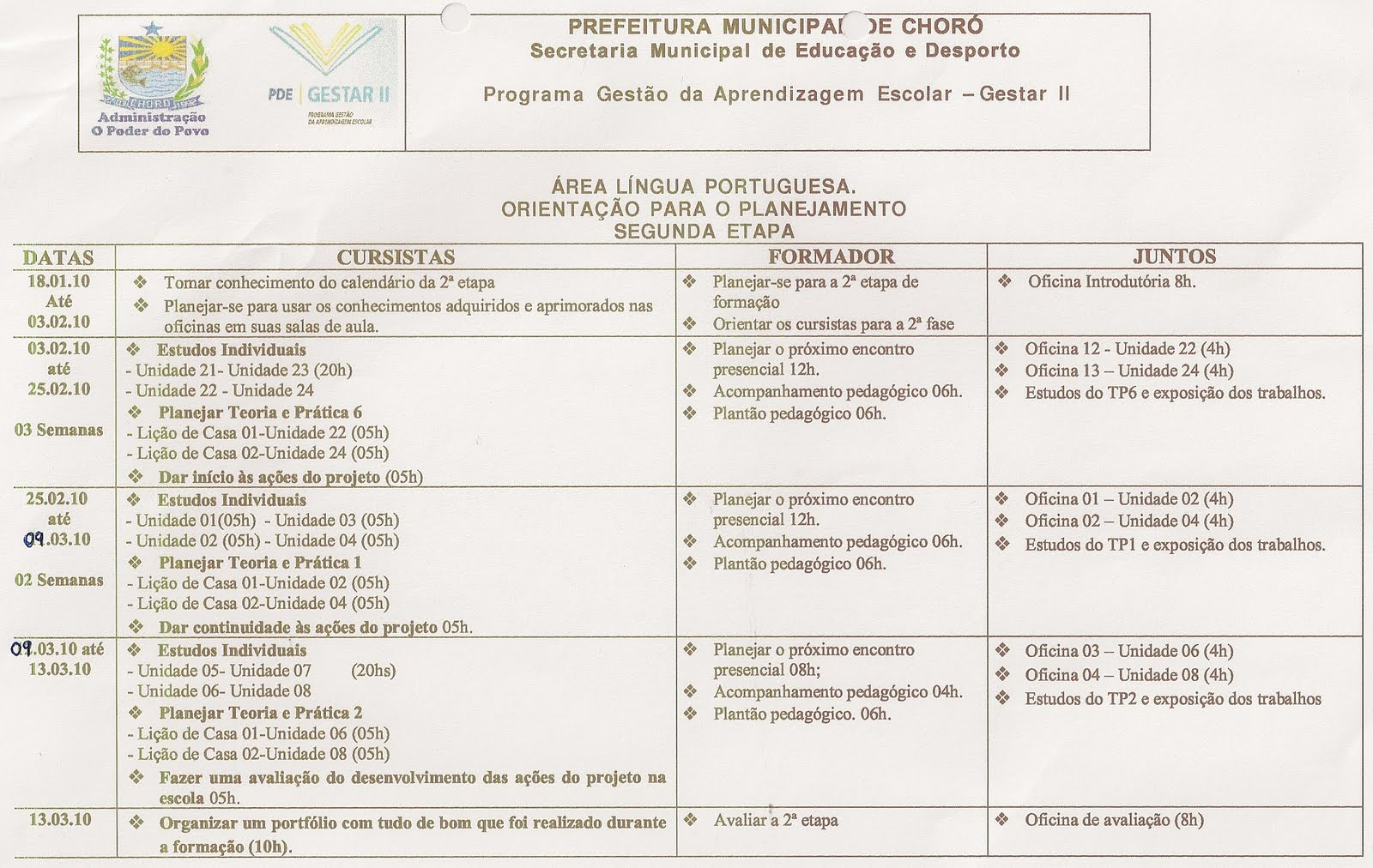 Orientação para planejamento 2ª etapa Língua Portuguesa