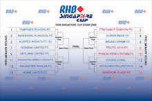 RHB CUP -