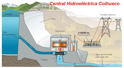 Central Hidroeléctrica Embalse Coihueco