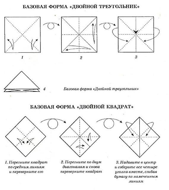 Базовая форма треугольник и поделки из неё