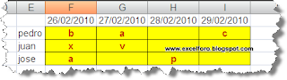 Búsqueda matricial de un texto en Excel.