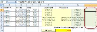 Contar registros únicos sobre dos columnas de datos.