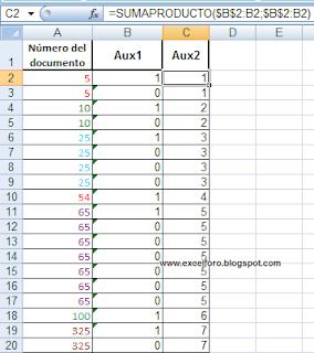 Asignar una numeración ordinal a una lista de valores.